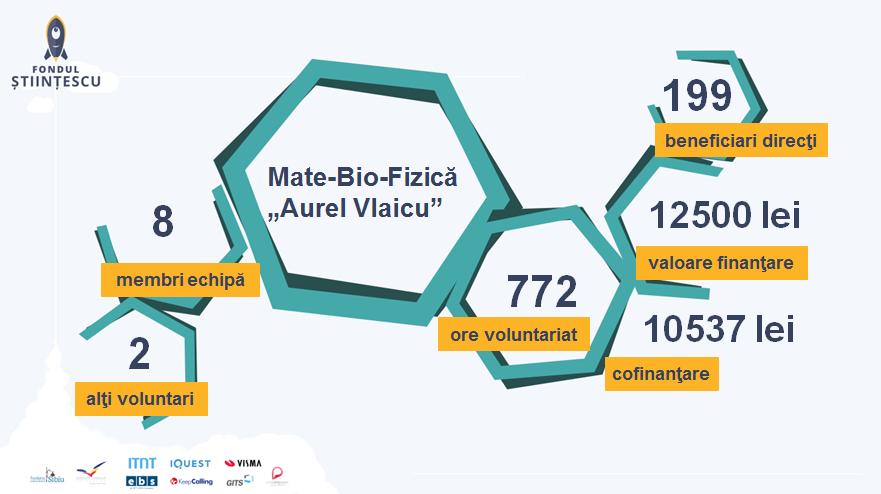 2015-12-09 17_16_22-[2] Mate-Bio-Fizica Aurel Valicu compl - Microsoft PowerPoint (Product Activatio