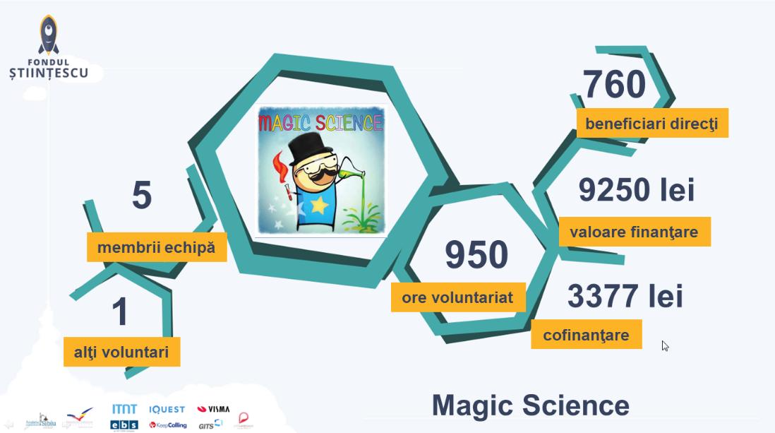 2015-12-09 17_27_43-2015-12-09 17_27_21-PowerPoint Slide Show - [[10] Magic sciencewqd] - Windows Ph